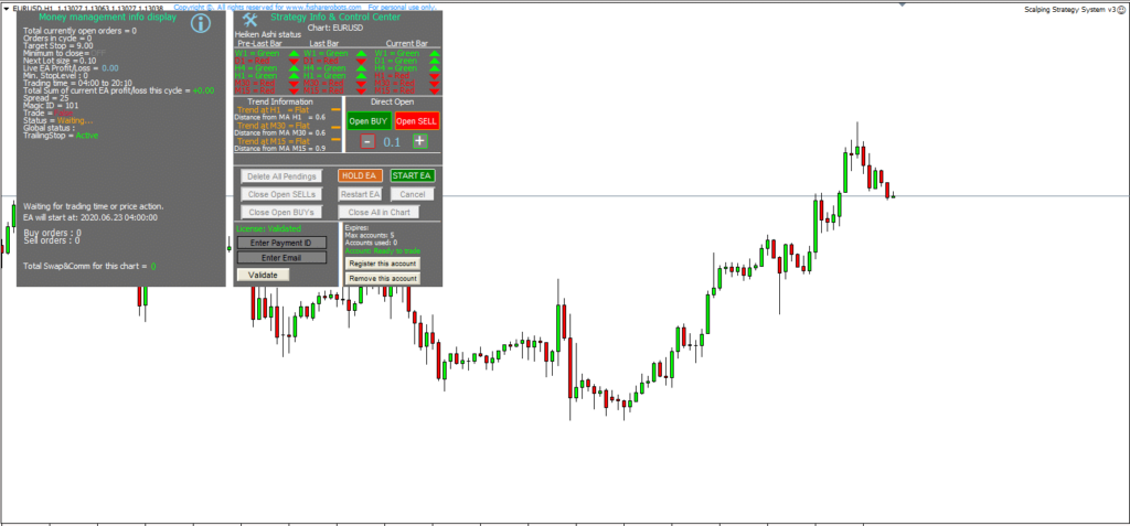 forex scalping ea