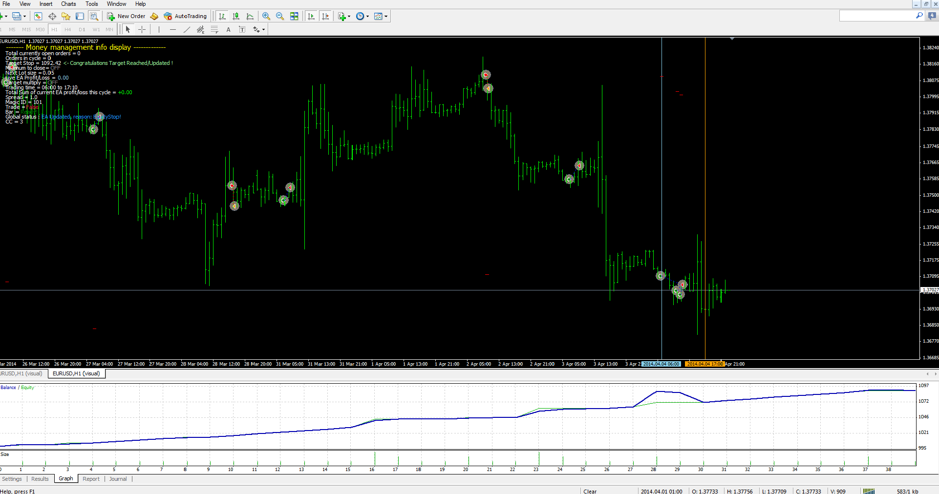 universal trading system