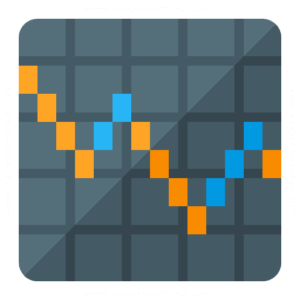Renko Charts Indicator Basic