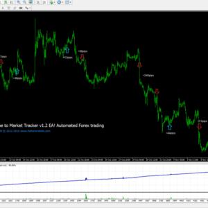 Market Track EA